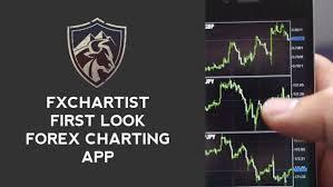Fxchartist Lite Forex Iphone Charting App First Look