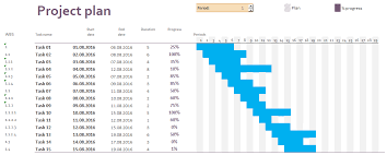 Export Project To Excel Gantt Chart Now Import A Gantt Chart From Excel To Ganttpro In A Lick