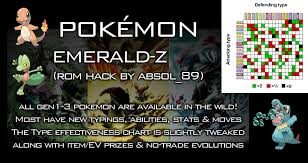Emerald Type Chart Pokemon Emerald Z Dev Diary Co Creation And Gaming