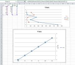 how to make a scatter plot in excel excel multiple x values needing two scatter plot lines stack