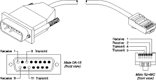 pri pinout avaya ip office tek tips crossover rj 48 cable quite useful ip sa pl doc ras max800 6000 m6hwinst c everywhere i look agrees on rj48 to rj48 no issues there