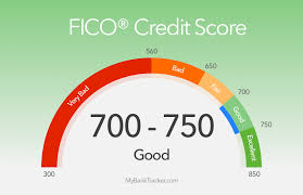 What Is A Good Credit Score Range