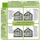 Systeme d aeration pour maisons