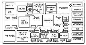 2005 saturn vue fuse diagram wiring diagrams value fuse box saturn vue wiring diagram mega 2005 saturn ion radio wiring diagram 2005 saturn vue fuse diagram
