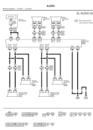 2002 nissan xterra aftermarket bypass the rf amp wiring diagram here is the wiring diagram for the radio the factory amp graphic graphic graphic