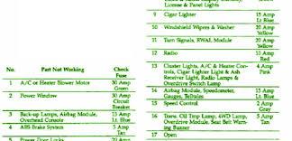 1996 dodge dakota fuse box 1996 automotive wiring diagrams 1996 dodge dakota fuse box map