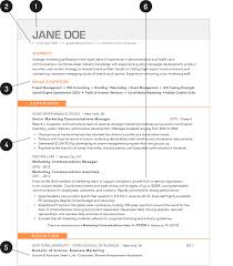 011 Skills Based Resume Template Free Job Annotated
