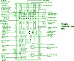 2006 crown vic fuse box diagram 2006 image wiring 2003 ford crown vic fuse box diagram 2003 auto wiring diagram on 2006 crown vic fuse