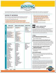 universal dining plan information