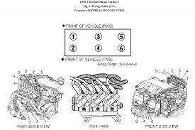 1997 3 8 gm engine diagram front 96 monte carlo a 3100 v6 engine what firing order