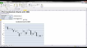 How To Draw Candlestick Chart In Excel Candlestick Chart In Excel