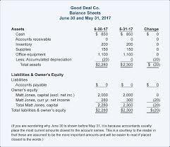Creating A Cash Flow Statement Depreciation Expense Depreciation Accountingcoach
