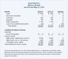 the cash flow statement for the month of june ilrates why depreciation expense needs to be added back to net income good deal did not spend any cash in