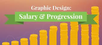 Digital Designer Salary London Graphic Design Salary Progression Fifteen