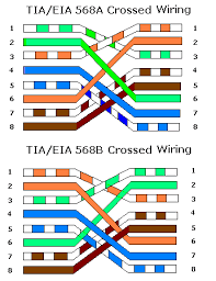 rj45 wall socket wiring diagram diagram rj45 wall socket wiring diagram electrical