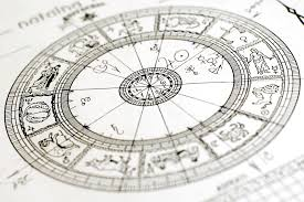 Rising Star Sign Chart Rising Sign Calculator The One True Astrological Formula