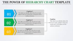 Hierarchy Chart Template Vertical Rectangel Hierarchy Chart Template