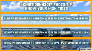 Portsmouth Tide Chart 2017