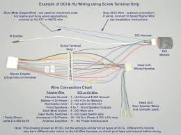 gm radio wiring color code nickfayos club mesmerizing pioneer gm radio wire colors at Gm Stereo Wiring Colors