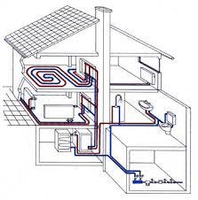 Схема отопления загородного дома система домашнего обогрева  Схема водяного обогрева