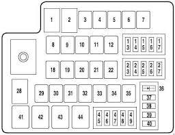 lincoln mkt fuse box diagram wiring diagrams lincoln mkx fuse box diagram wiring diagram schematics u2022 96 lincoln town car fuse box diagram lincoln mkt fuse box diagram