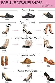 Where To Buy Designer Shoes For Less Five Popular Designer Shoes For Less Shoes For Less