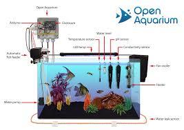 open aquarium arduino