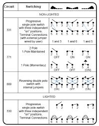 engine scheme image about wiring diagram engine scheme hand off auto schematic