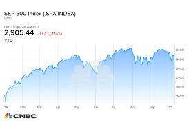 Another Theory On Why Stocks Are Under Pressure Lately The