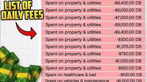 List Of All Daily Fees In Gta Online Bunker Hangar Office More