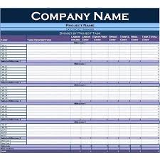 Excel Home Finances Template Project Budget By Task Page Budgeting