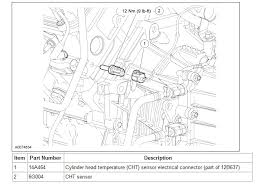 where is coolant temperature sensor located in a 2004 ford star graphic