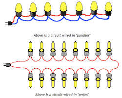 light ballast wiring diagram parallel tractor repair wiring a 12v dc ballast additionally fluorescent wiring schematic further wire dimmer switch wiring diagram besides