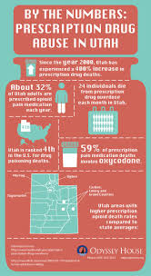 best infographics images info graphics  the state of utah is in a hard fight against prescription drug addiction every day