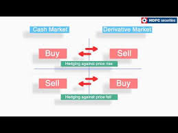 Nse Stock Options Charts Derivatives Trading Derivatives Trading In India Hdfc