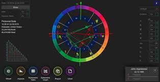 Free Star Chart Software 56 Complete Free Astrology Birth Chart Software