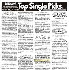 Billboard Music Charts 1980 Michele Spitz Music Media