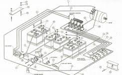 1980 1996 ford truck parts national parts depot intended for 1996 club car ds service manual at 1995 Club Car Parts Schematic