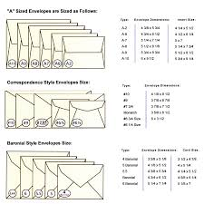 16 Problem Solving Envelope Size Chart And Descriptions