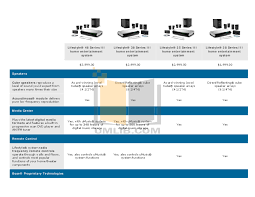 Home Theater Comparison Chart Pdf Manual For Bose Home Theater Lifestyle 38 Series Iv