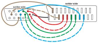 hdmi to scart wiring diagram wiring diagram hdmi to scart wiring diagram images