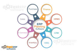 Enterprise Resource Planning System In Oman What Is An Erp