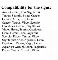 58 Qualified Cancer And Aries Compatibility
