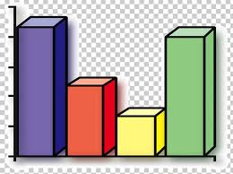 Bar Chart Clipart Bar Chart Data Collection Png Clipart Angle Area Bar