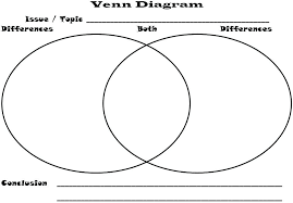 Venn Diagram Printable 2 Circles Printable Diagram Template Venn With Lines Templates