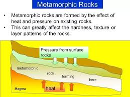 Metamorphic Rock Chart How Is A Metamorphic Rock Formed Quora