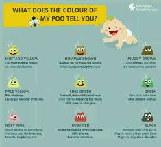 Breast Milk Color Chart Im Feeding My 1 And Half Month Old With Lactogen As My
