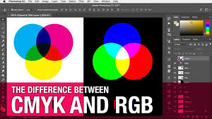 Rgb Definition Graphic Design Understanding The Difference Between Rgb And Cmyk