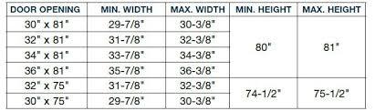 32 x 80 exterior door rough opening. how to measure for a new storm door 32 x 80 exterior rough opening i