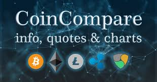 Redcoin Chart Redcoin Red Info Quotes And Charts Cryptoarchive Net